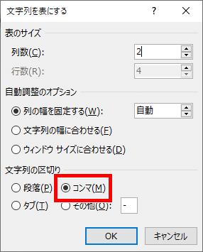 文字列を表示するダイアログボックス