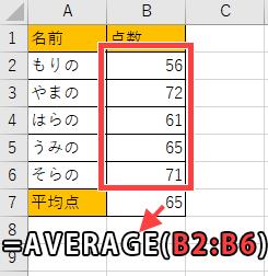 AVERAGE関数の使用例