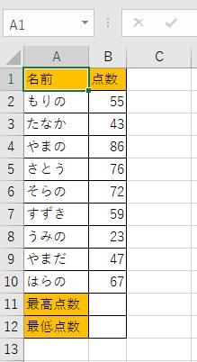 テストの点数が書かれた表