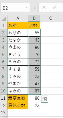 テストの結果が書かれた表