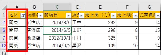 関東地区のデータだけ抽出できた画像