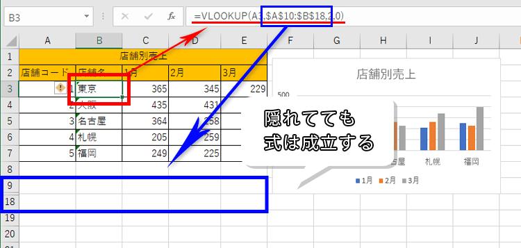 非表示のセルを参照した数式