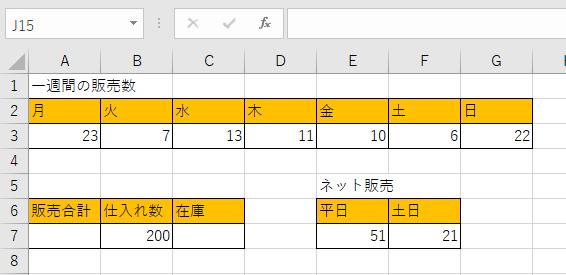 販売合計を計算で求める表