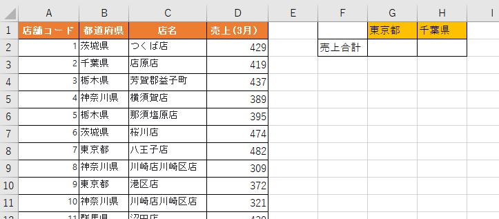 東京都の合計が知りたい表