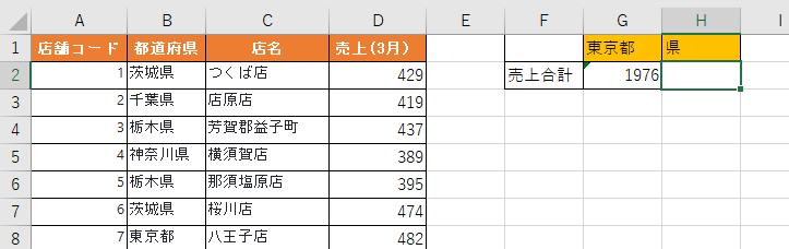 東京都以外の売上の合計を出したい表