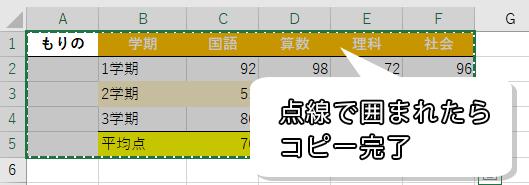 セル範囲が緑の点線で囲まれた画像