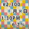 【Excel・エクセル】パーセントや四捨五入で表示させたい!表示形式とは