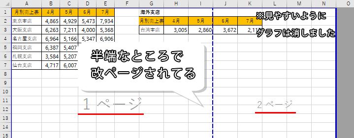 表の途中で改ページされているエクセルデータ