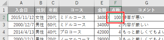 元データの数値を変更した画像