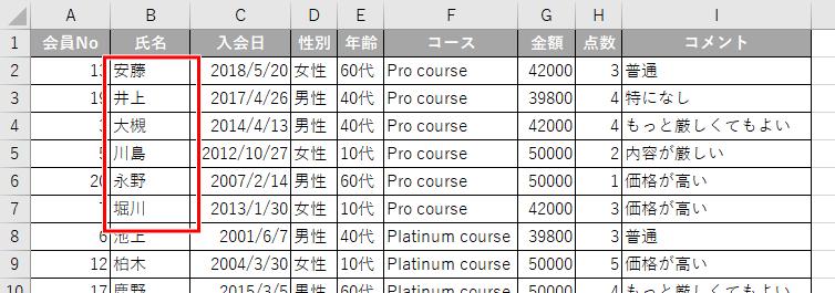 あいうえお順に正しく並べ替えられた表