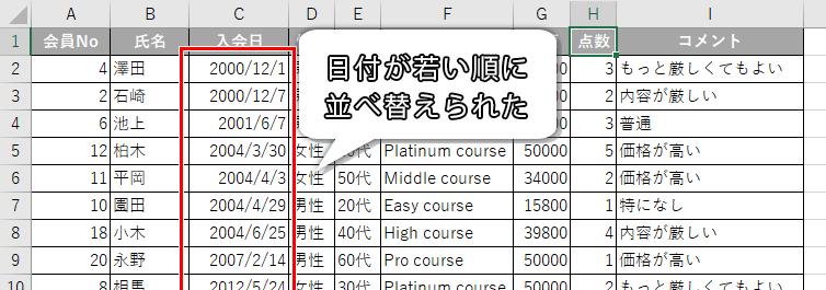 日付を昇順に並べ替えた画像