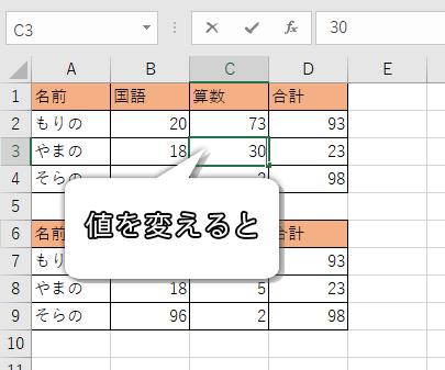 元データの値を変更した画像