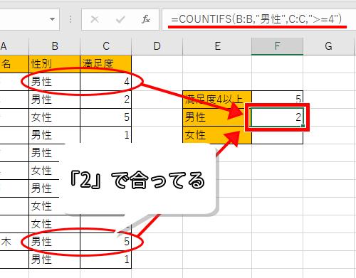 COUNTIFS関数で複数条件を指定した画像