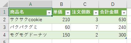 テキストファイルのインポート完成図