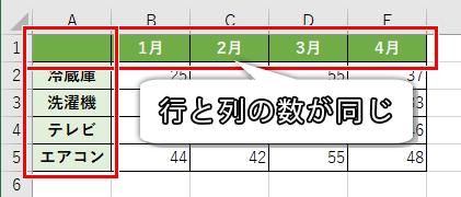 行と列の数が同じ表の画像