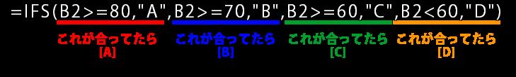 IFS関数の使用例