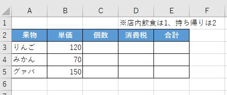 CHOOSE関数を応用した売上計算表
