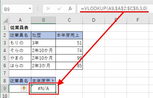 VLOOKUP関数を使った表