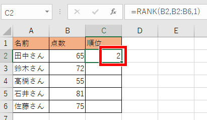 RANK関数で昇順を選んだ結果