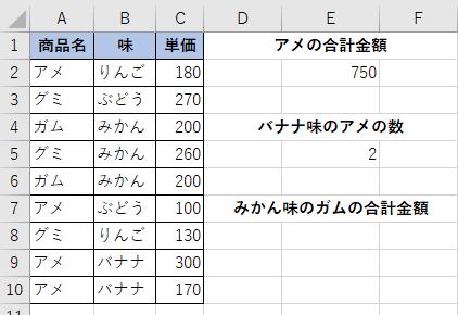 SUMPRODUCT関数で複数条件の合計を出したい表