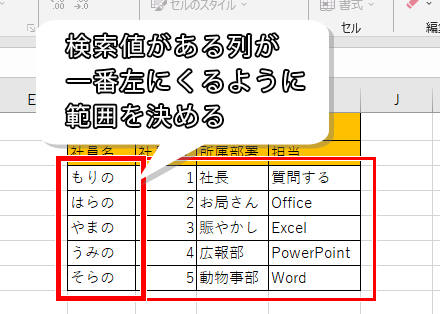 VLOOKUP関数の範囲の決め方